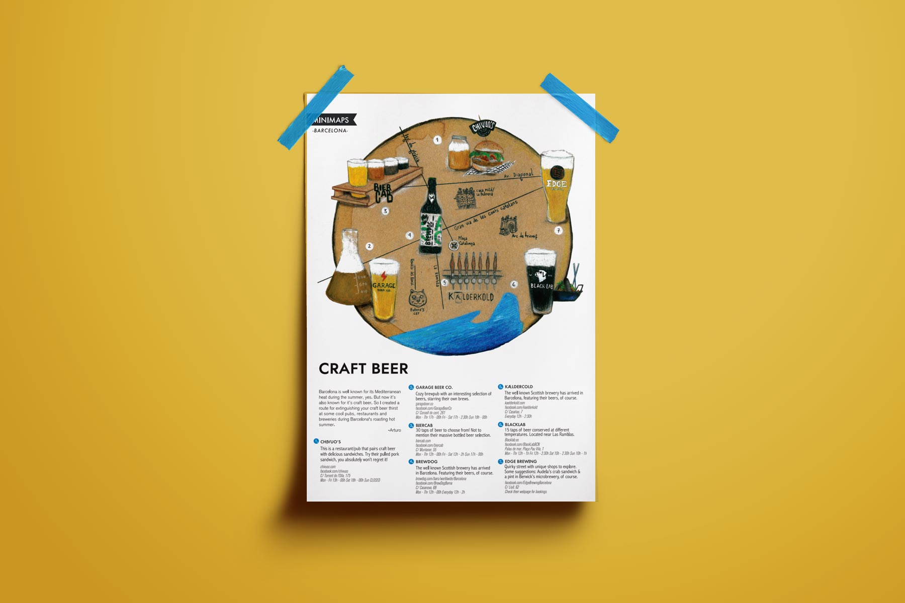 Mockup-Minimap-Bcn-Beer-Yellow