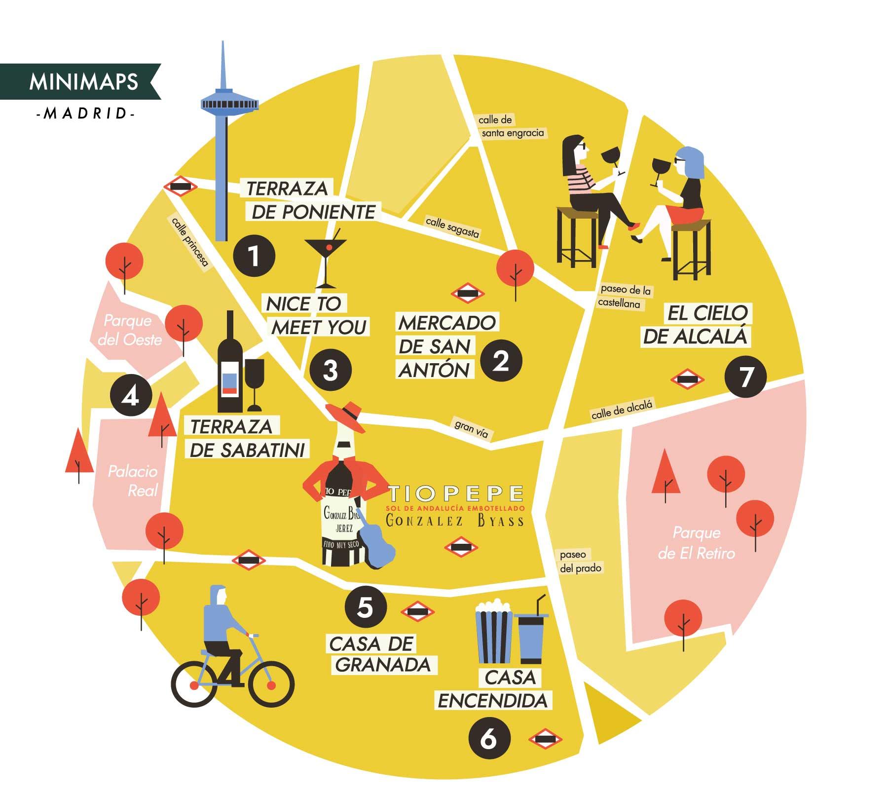 Madrid-Rooftops-Minimap-2019_PRINT